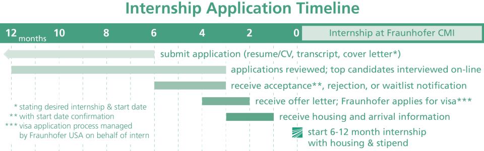 1505313441979_CMI-internship-v7